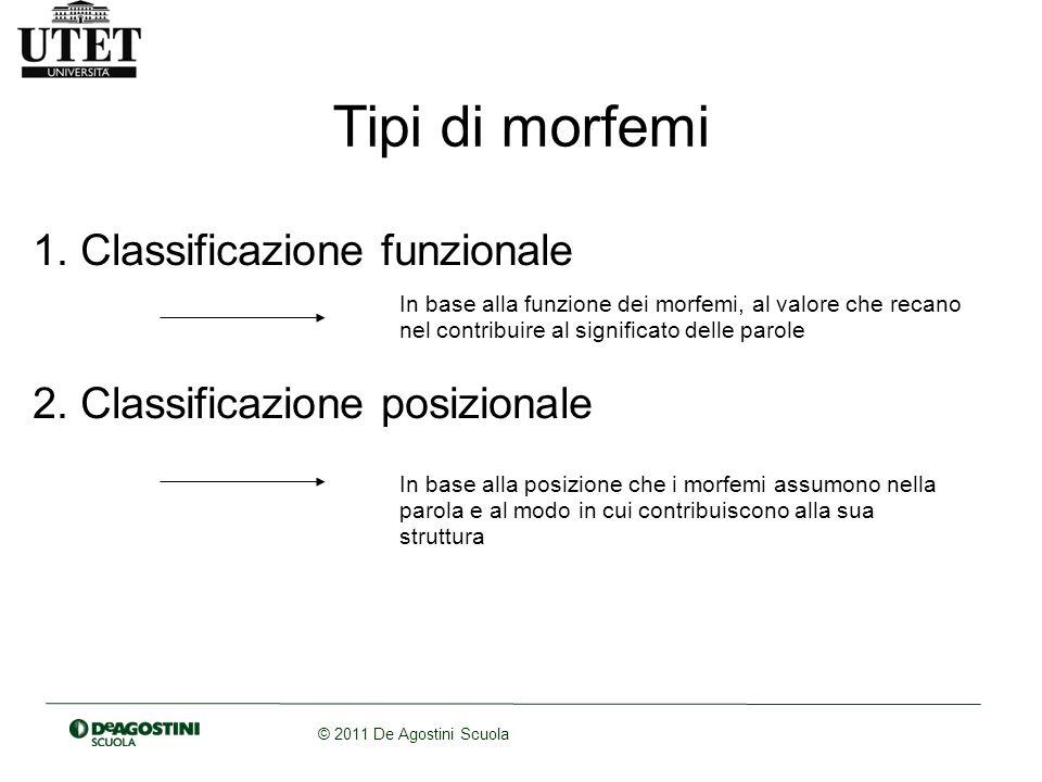 Tipi di morfemi Classificazione funzionale Classificazione posizionale