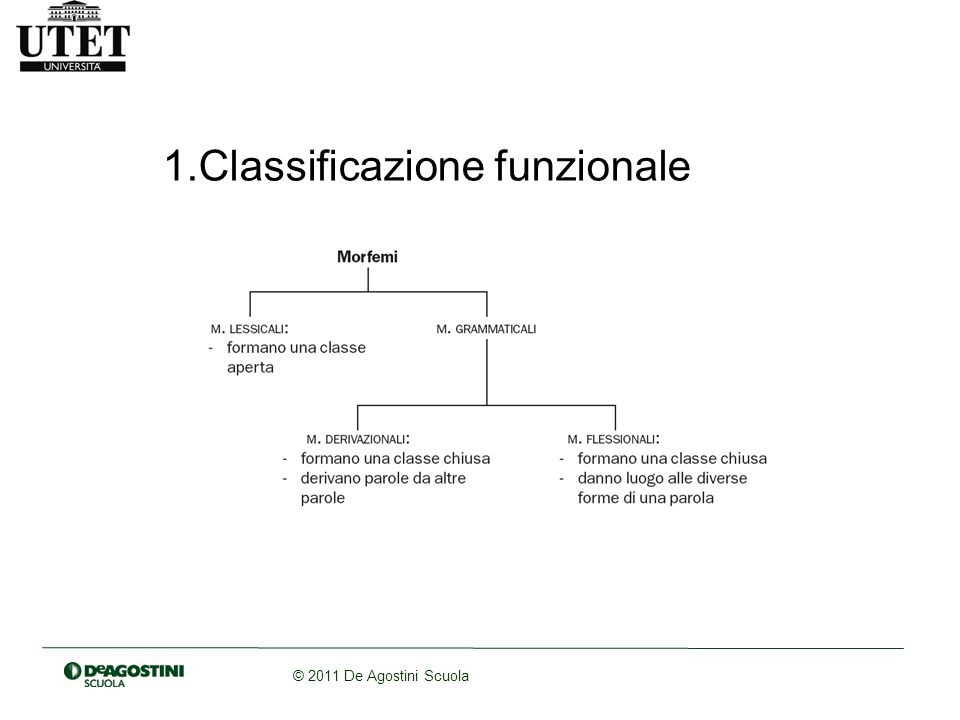 1.Classificazione funzionale