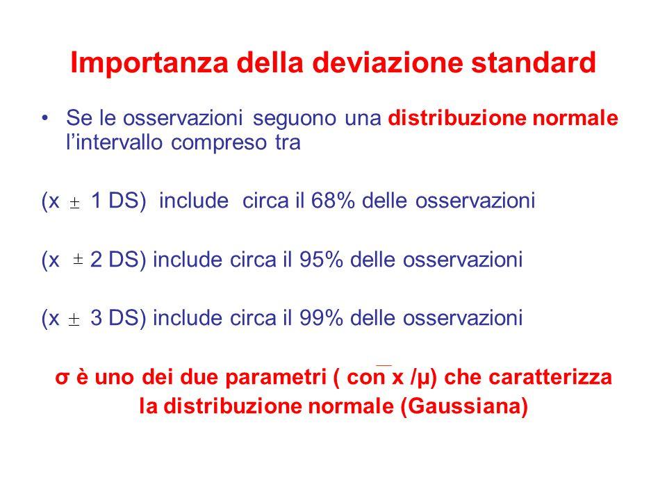 Importanza della deviazione standard
