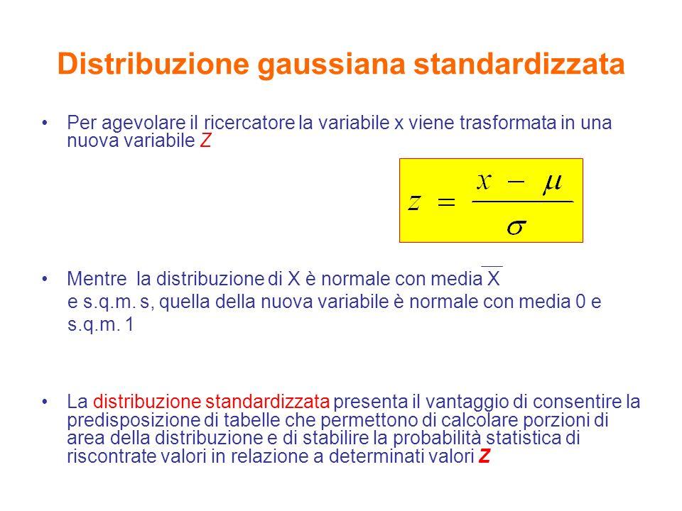 Distribuzione gaussiana standardizzata