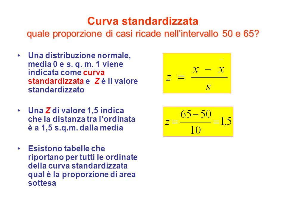 Curva standardizzata quale proporzione di casi ricade nell'intervallo 50 e 65