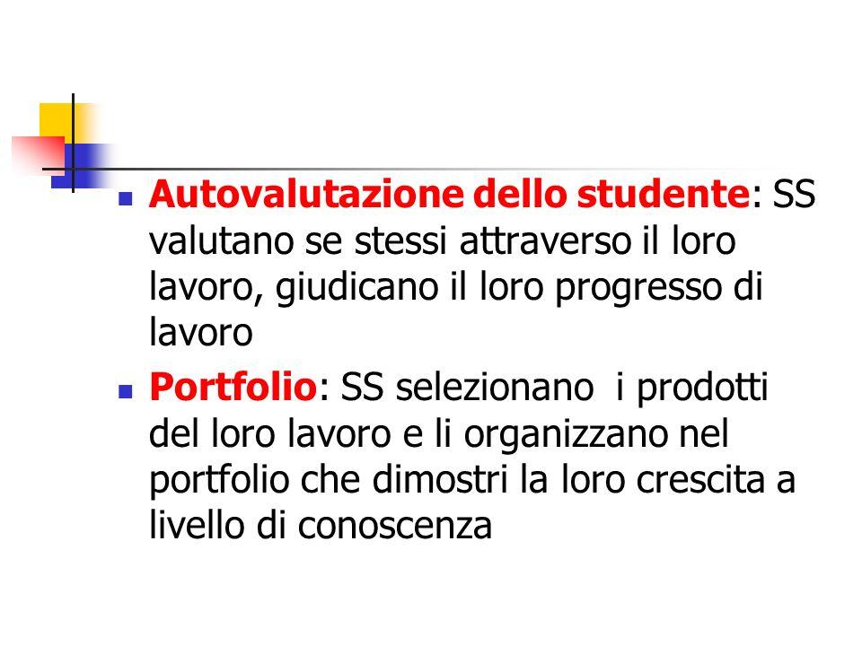 Autovalutazione dello studente: SS valutano se stessi attraverso il loro lavoro, giudicano il loro progresso di lavoro