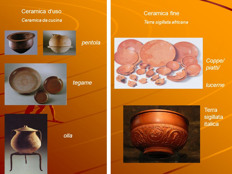 Ceramica d'uso Ceramica fine pentola Coppe/piatti/ lucerne tegame