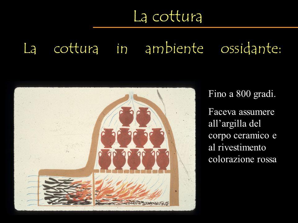 La cottura La cottura in ambiente ossidante: Fino a 800 gradi.