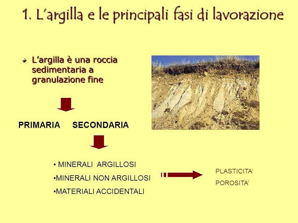 1. L'argilla e le principali fasi di lavorazione