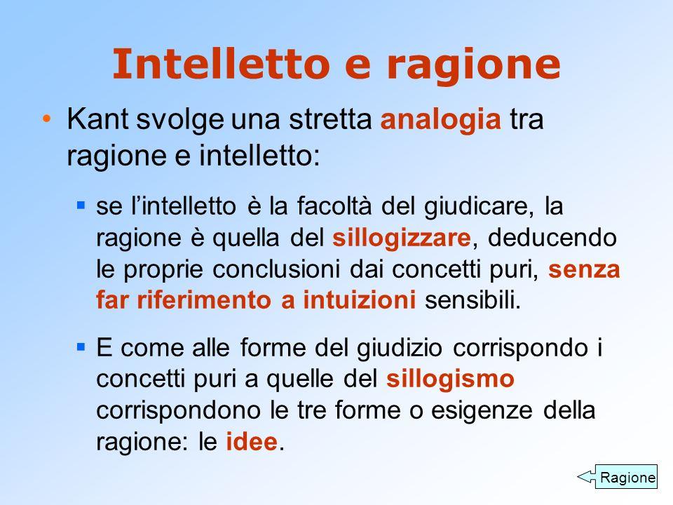 Intelletto e ragione Kant svolge una stretta analogia tra ragione e intelletto: