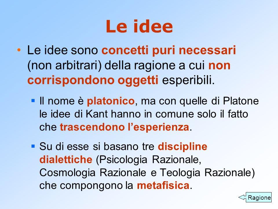 Le idee Le idee sono concetti puri necessari (non arbitrari) della ragione a cui non corrispondono oggetti esperibili.