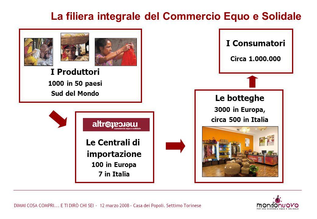 La filiera integrale del Commercio Equo e Solidale