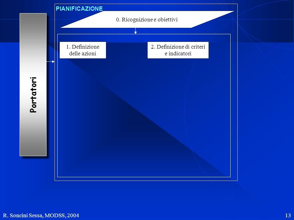 Portatori PIANIFICAZIONE 0. Ricognizione e obiettivi