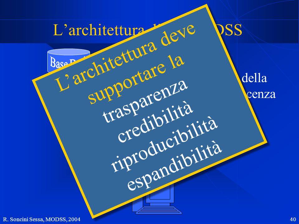 L'architettura di un MODSS
