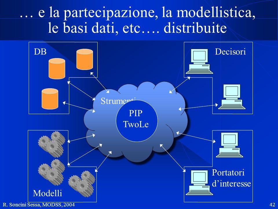 … e la partecipazione, la modellistica, le basi dati, etc…. distribuite