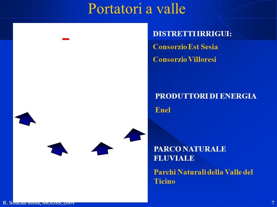 Portatori a valle DISTRETTI IRRIGUI: Consorzio Est Sesia
