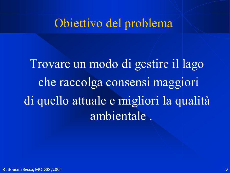 Obiettivo del problema