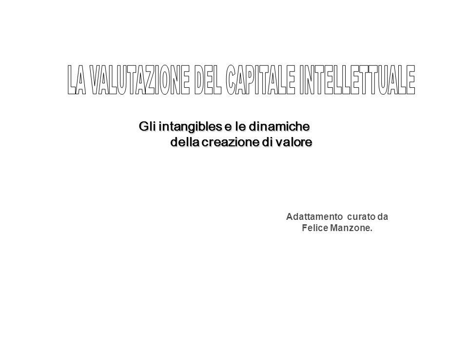 LA VALUTAZIONE DEL CAPITALE INTELLETTUALE