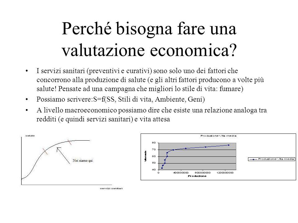 Perché bisogna fare una valutazione economica