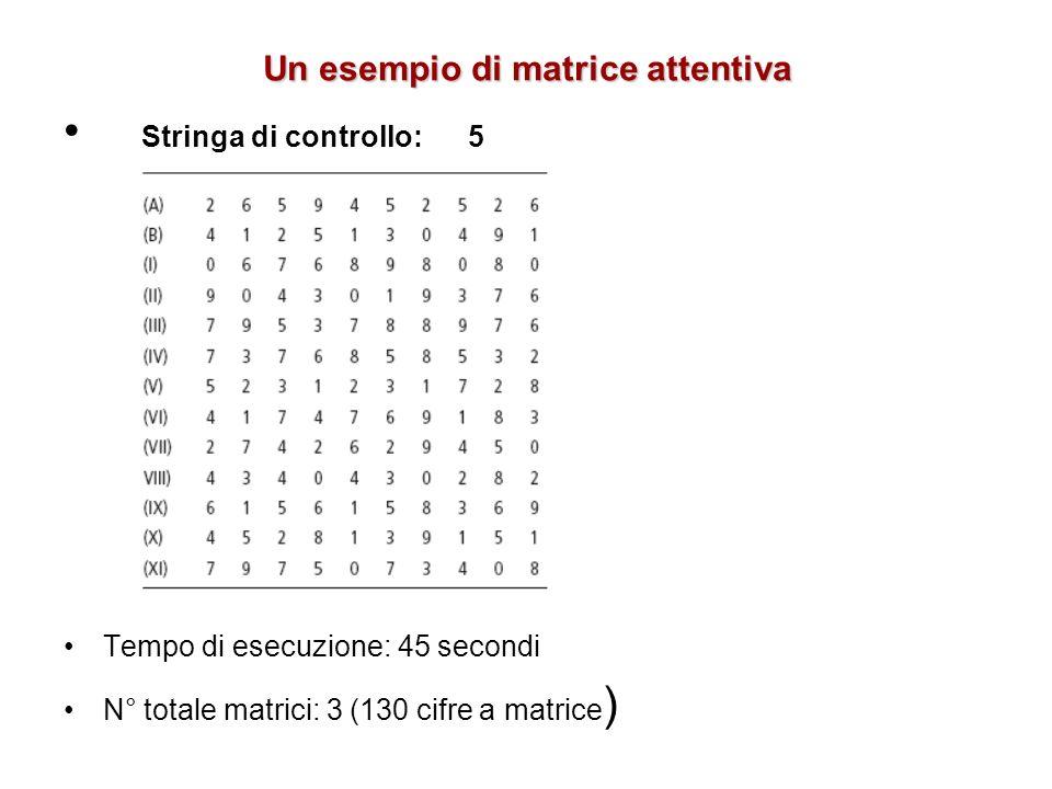 Un esempio di matrice attentiva