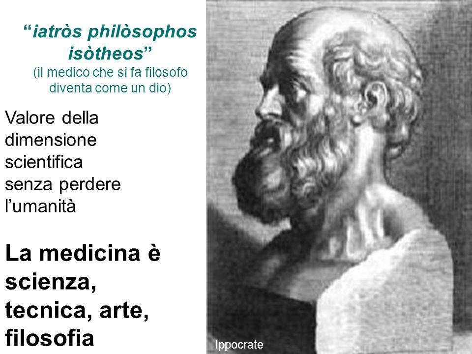 iatròs philòsophos isòtheos