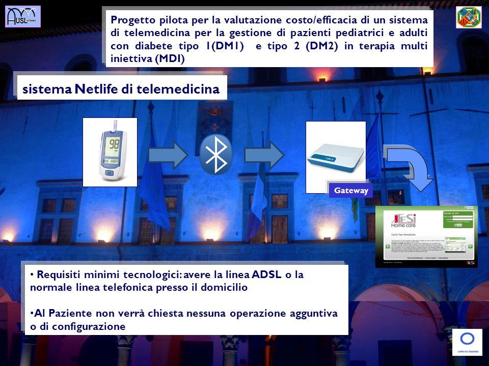 sistema Netlife di telemedicina