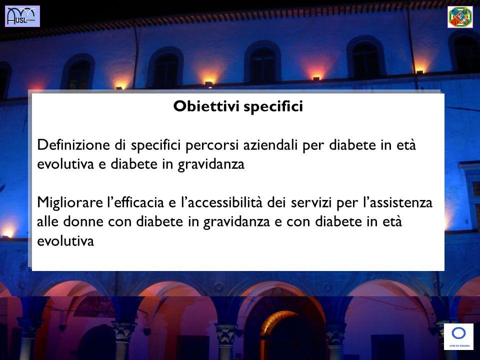 Obiettivi specifici Definizione di specifici percorsi aziendali per diabete in età evolutiva e diabete in gravidanza.