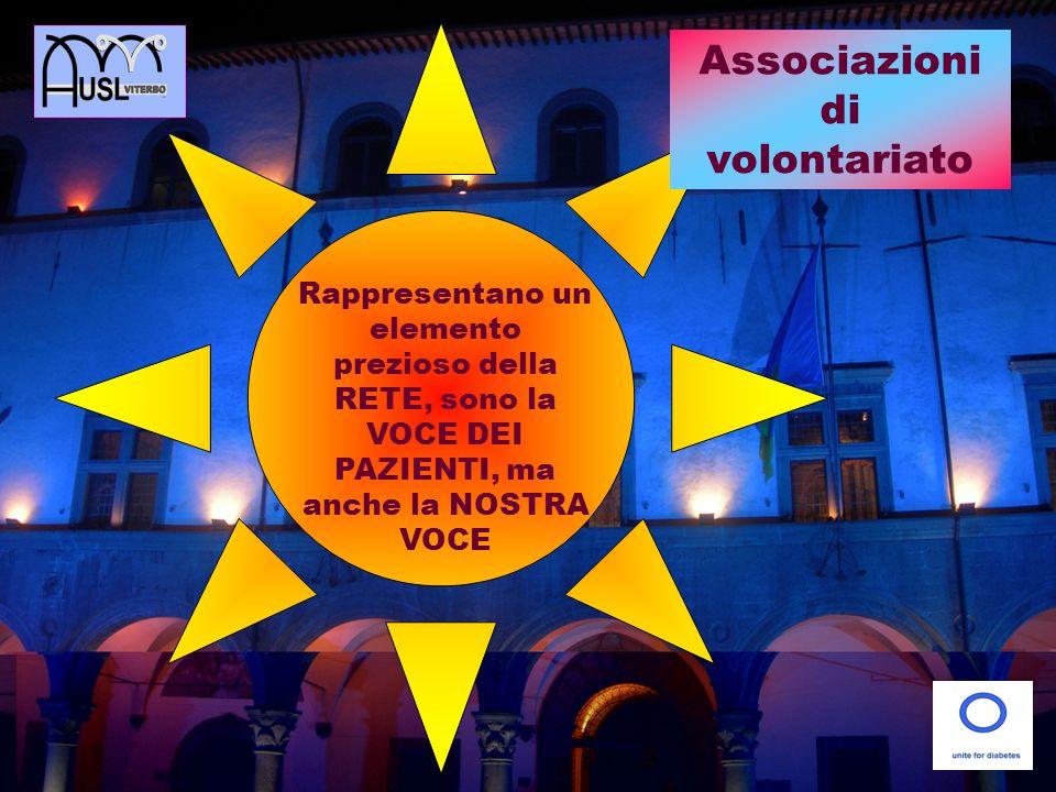 Associazioni di volontariato