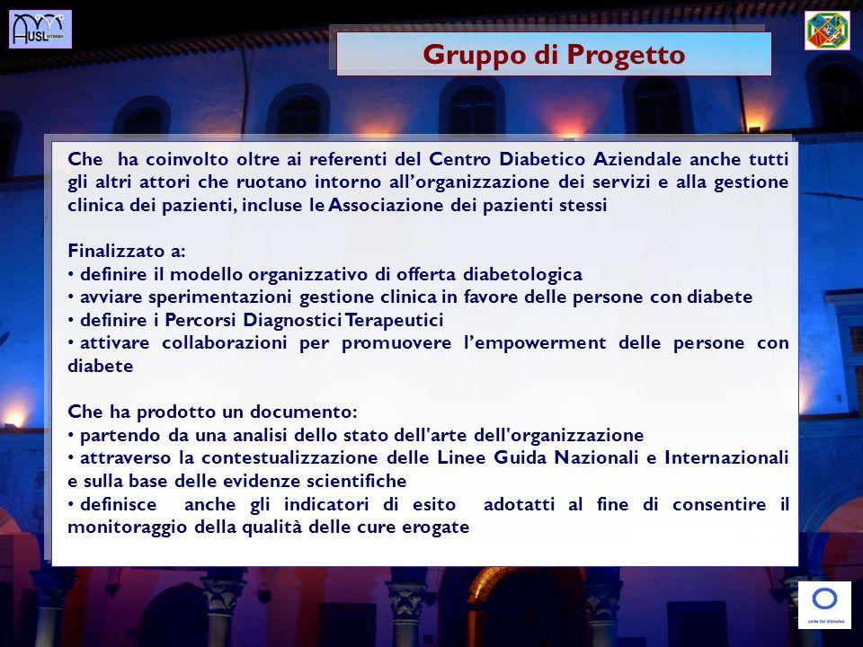 Gruppo di Progetto