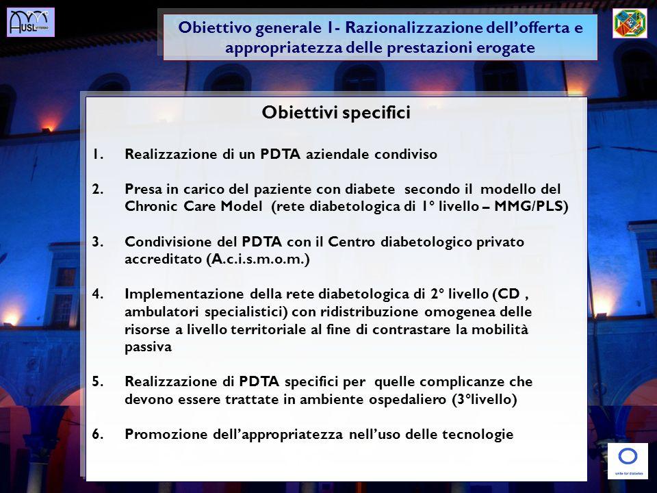Obiettivo generale 1- Razionalizzazione dell'offerta e appropriatezza delle prestazioni erogate