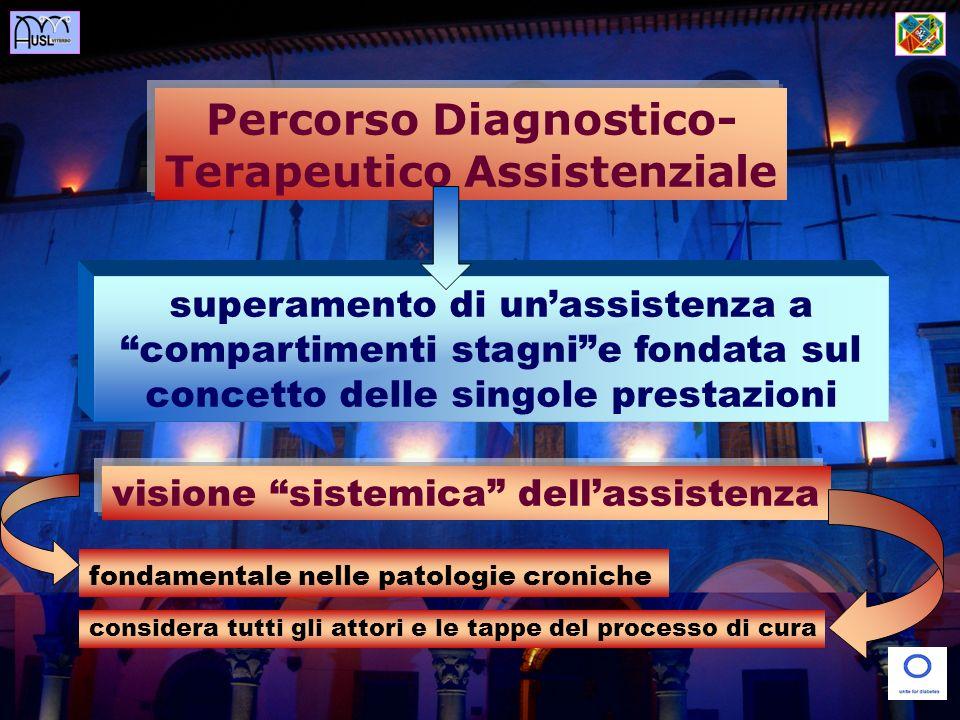 Percorso Diagnostico-Terapeutico Assistenziale