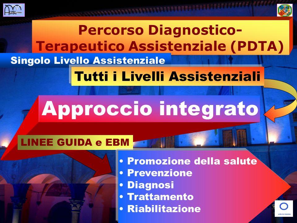 Percorso Diagnostico-Terapeutico Assistenziale (PDTA)