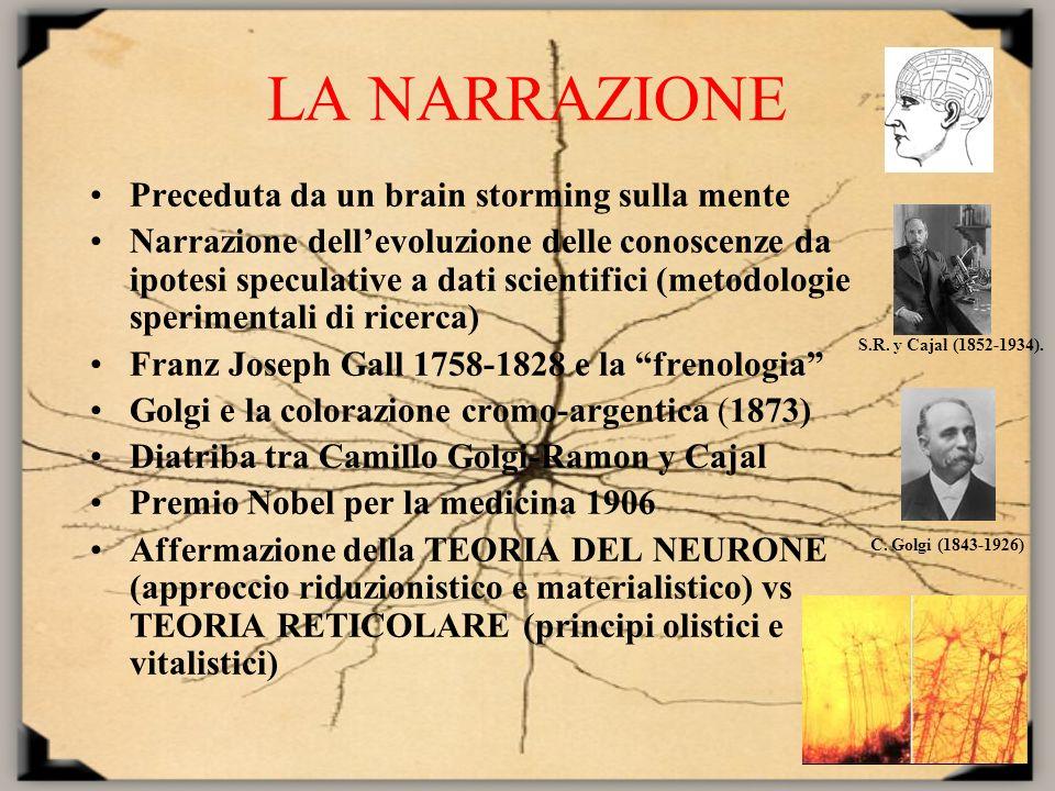 LA NARRAZIONE Preceduta da un brain storming sulla mente