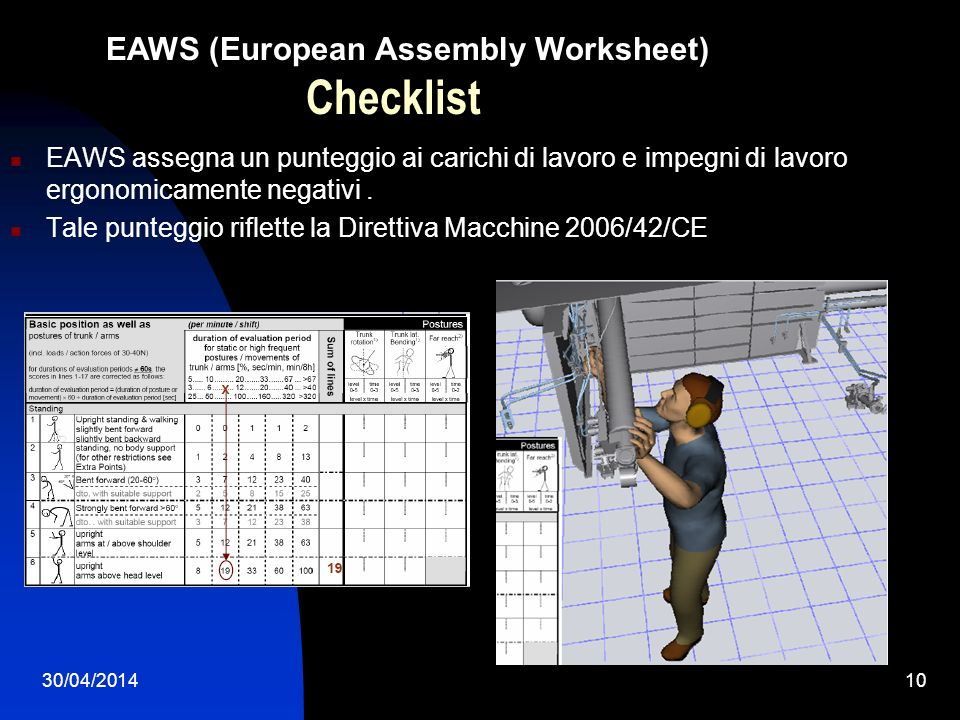 Checklist EAWS (European Assembly Worksheet)
