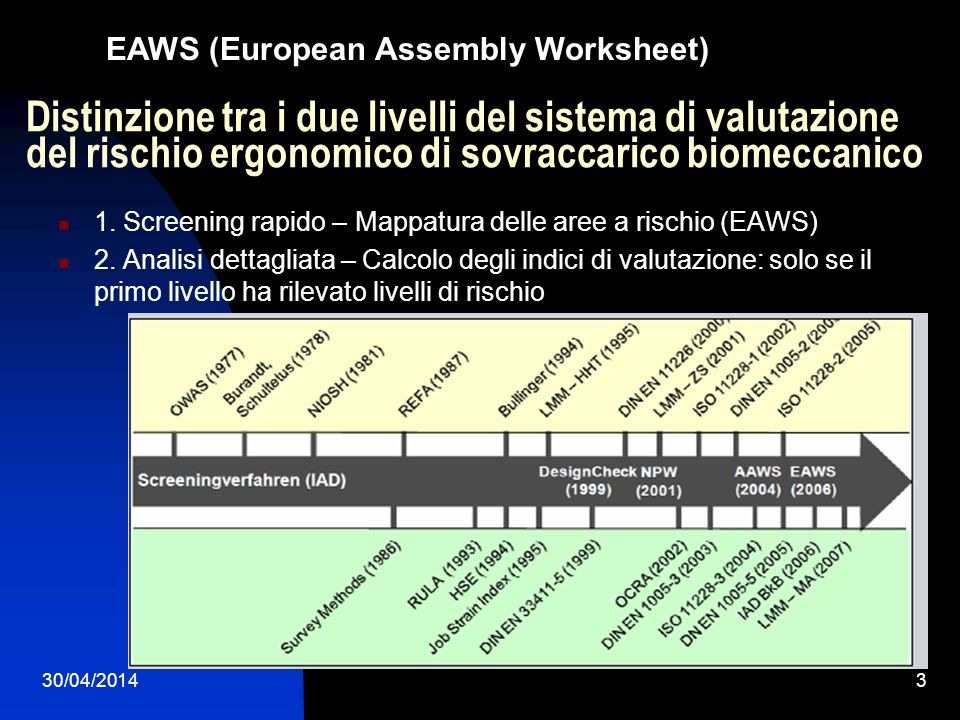 EAWS (European Assembly Worksheet)