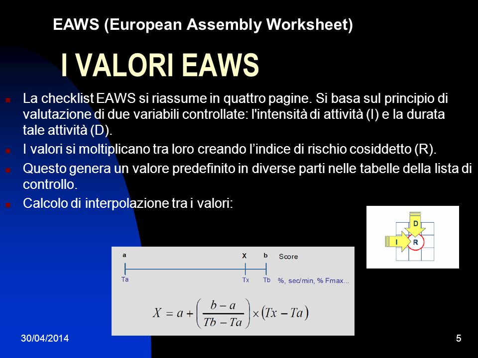 I VALORI EAWS EAWS (European Assembly Worksheet)