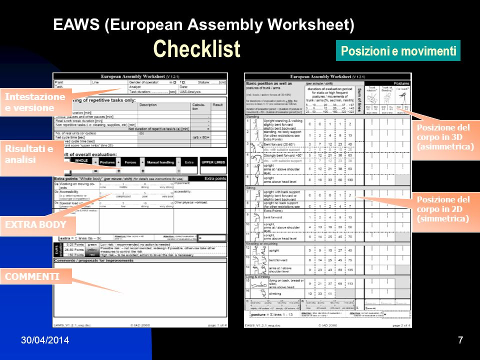 Checklist EAWS (European Assembly Worksheet) Posizioni e movimenti