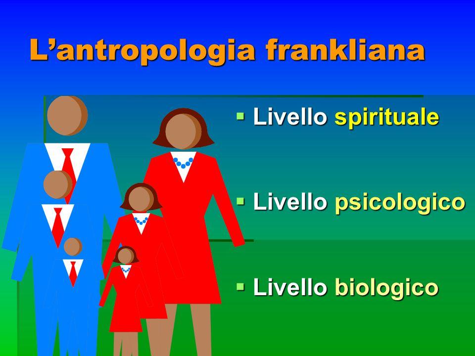 L'antropologia frankliana