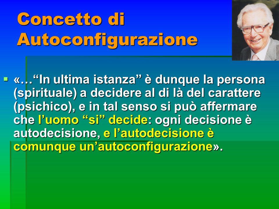 Concetto di Autoconfigurazione