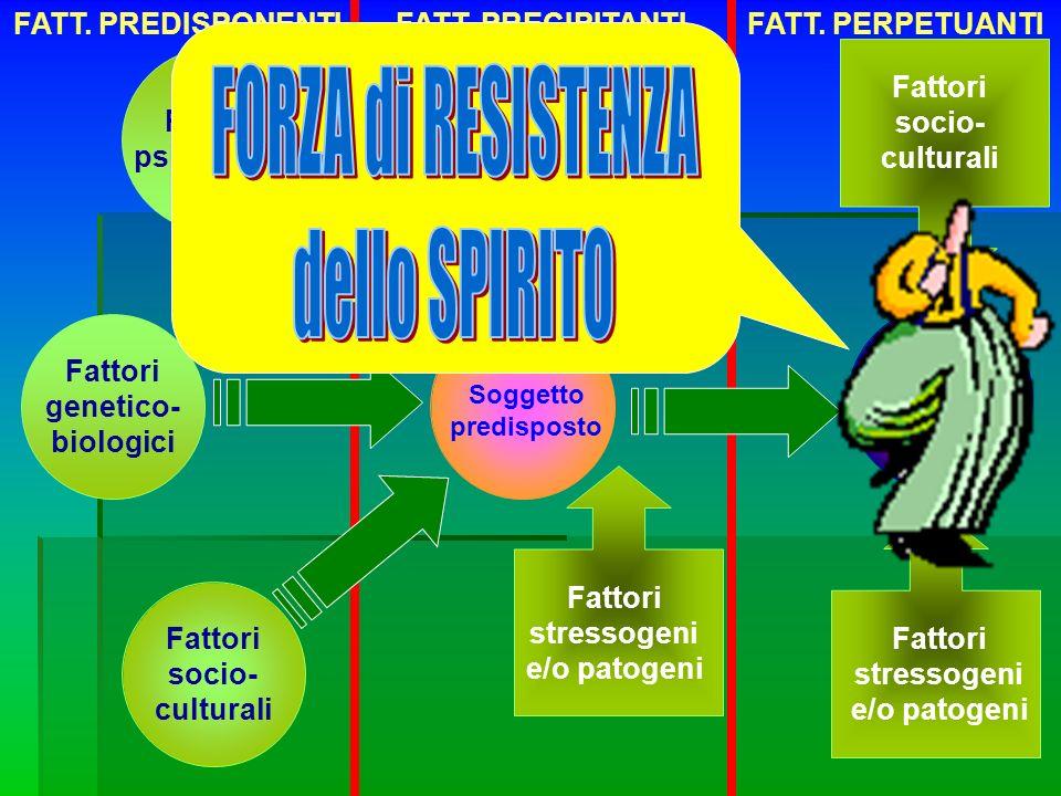 FORZA di RESISTENZA dello SPIRITO FATT. PREDISPONENTI