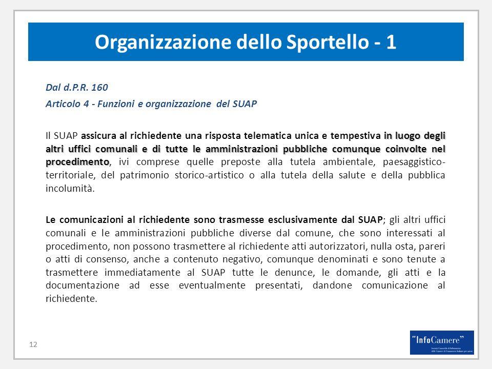Organizzazione dello Sportello - 1