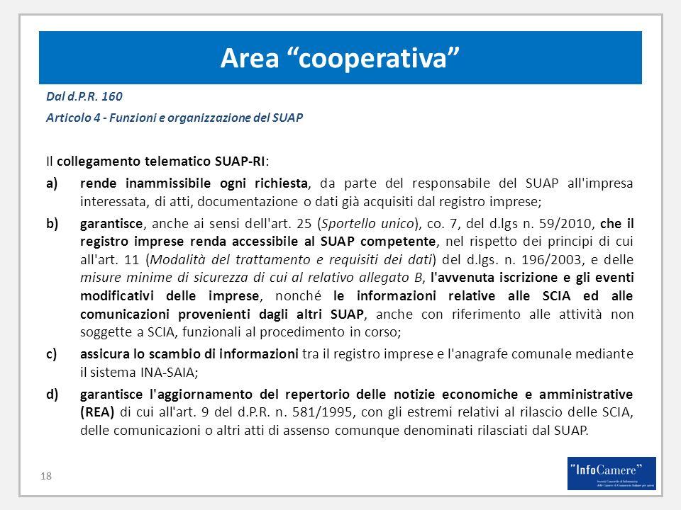 Area cooperativa Il collegamento telematico SUAP-RI: