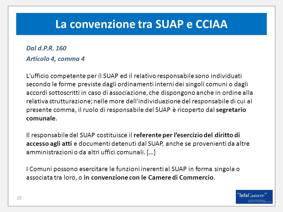 La convenzione tra SUAP e CCIAA