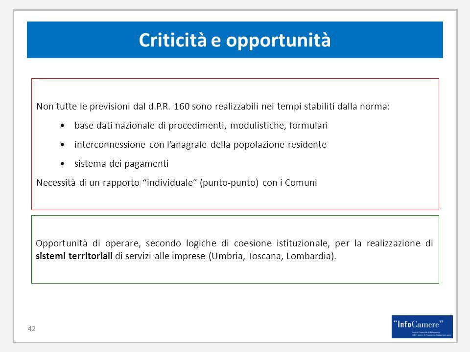 Criticità e opportunità