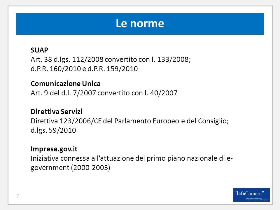 Le norme SUAP Art. 38 d.lgs. 112/2008 convertito con l. 133/2008;