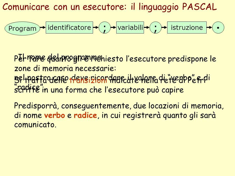 . ; ; Comunicare con un esecutore: il linguaggio PASCAL