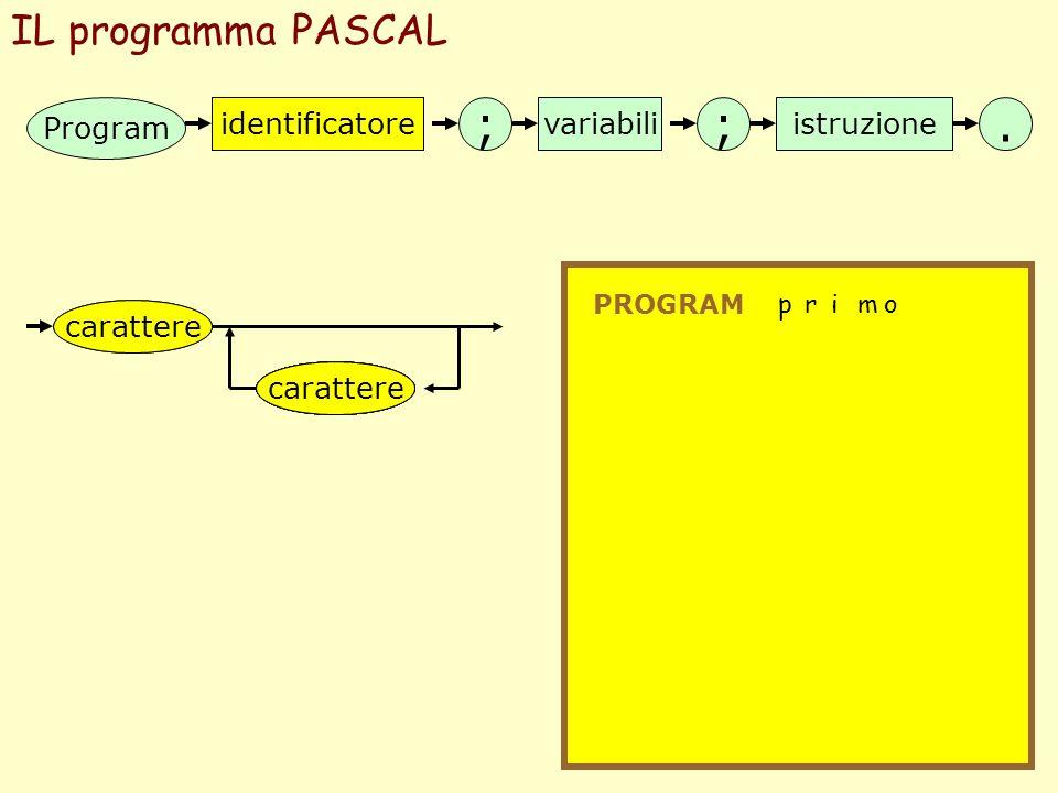; ; . IL programma PASCAL Program identificatore identificatore
