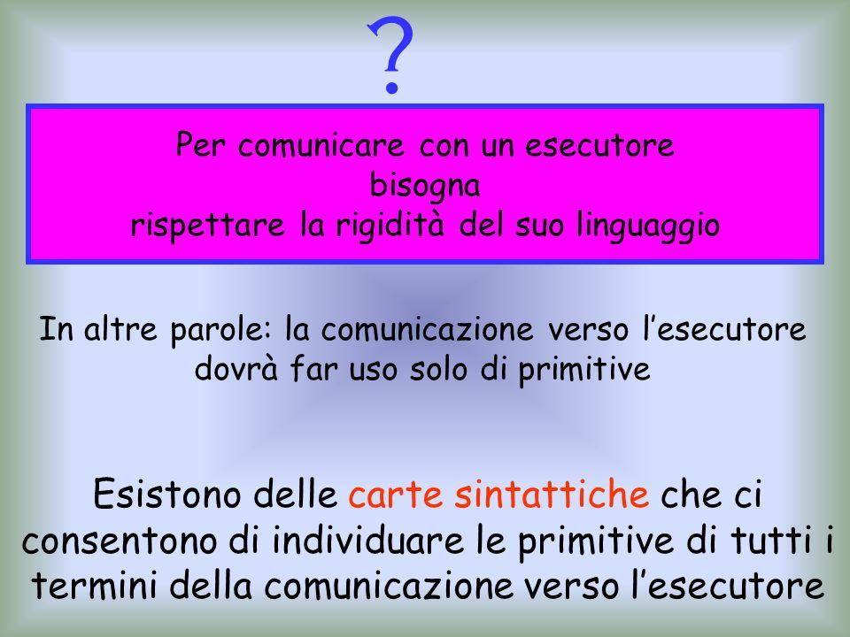 Per comunicare con un esecutore. bisogna. rispettare la rigidità del suo linguaggio. In altre parole: la comunicazione verso l'esecutore.