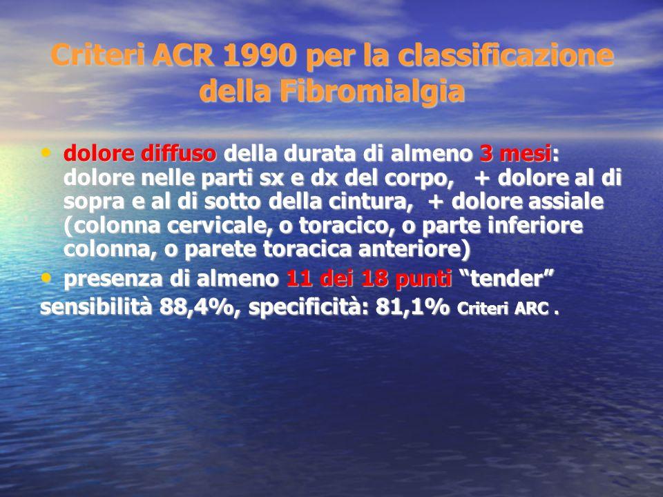 Criteri ACR 1990 per la classificazione della Fibromialgia