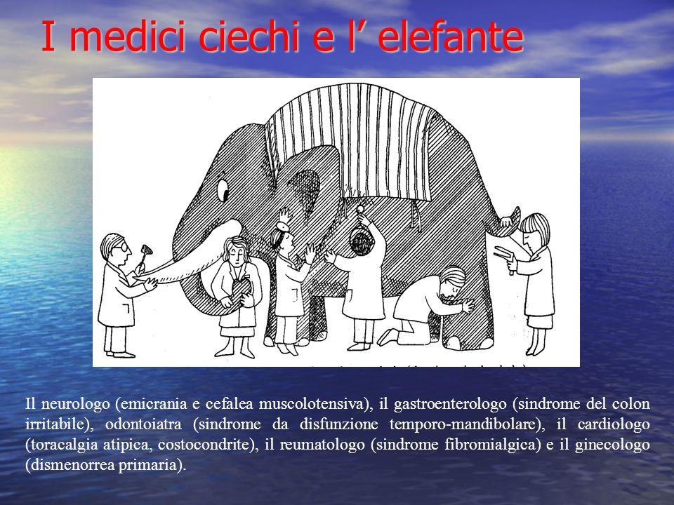 I medici ciechi e l' elefante