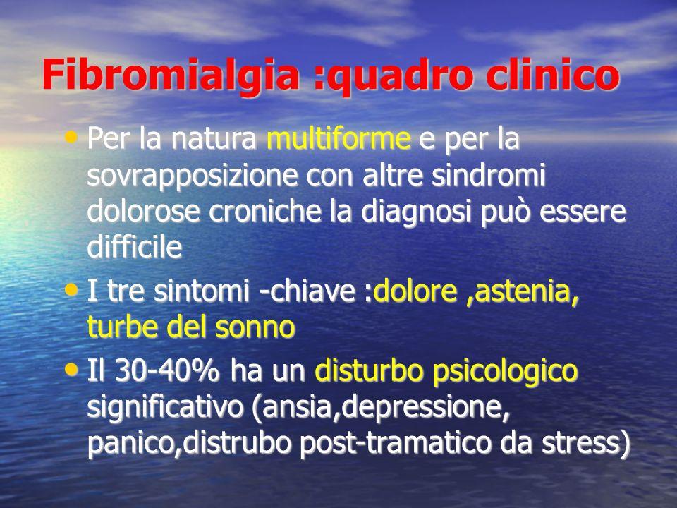 Fibromialgia :quadro clinico