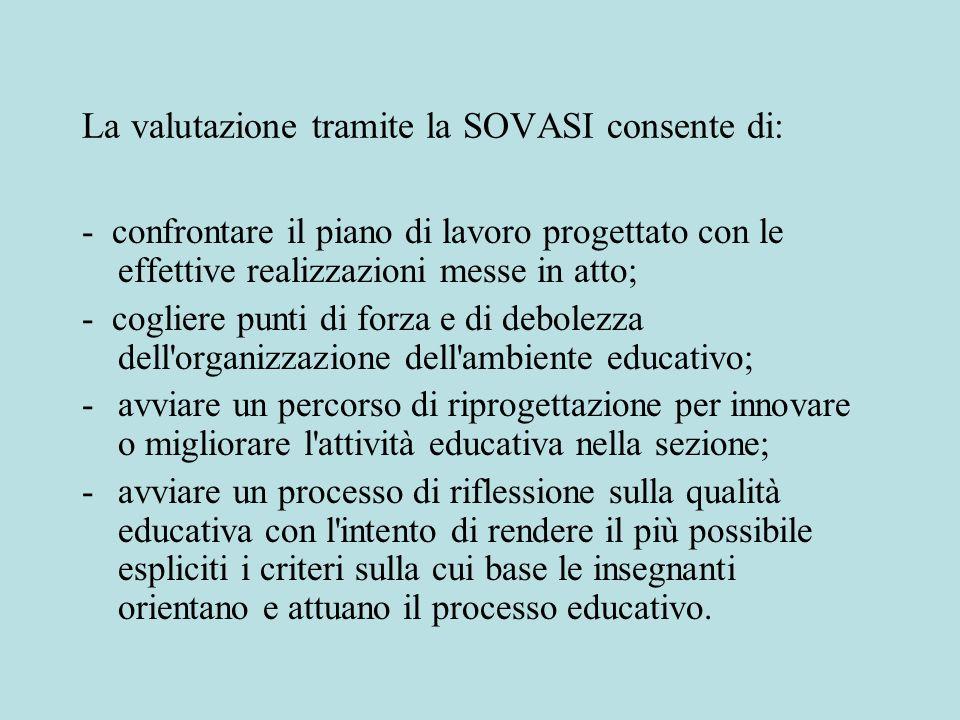 La valutazione tramite la SOVASI consente di:
