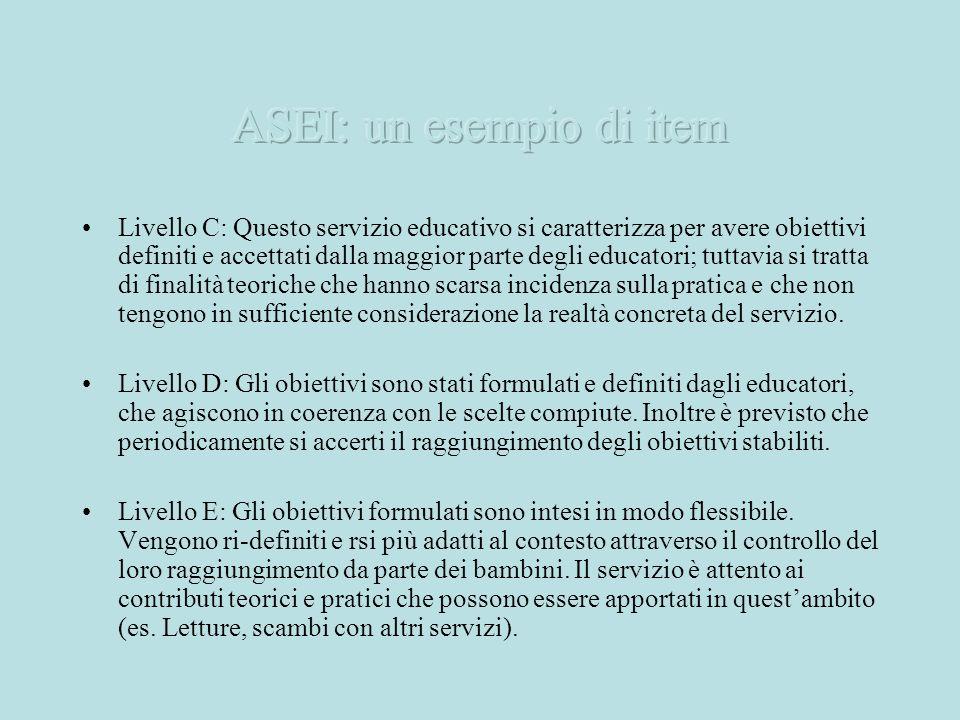 ASEI: un esempio di item