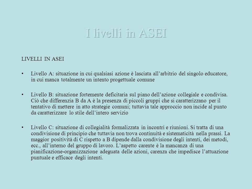 I livelli in ASEI LIVELLI IN ASEI